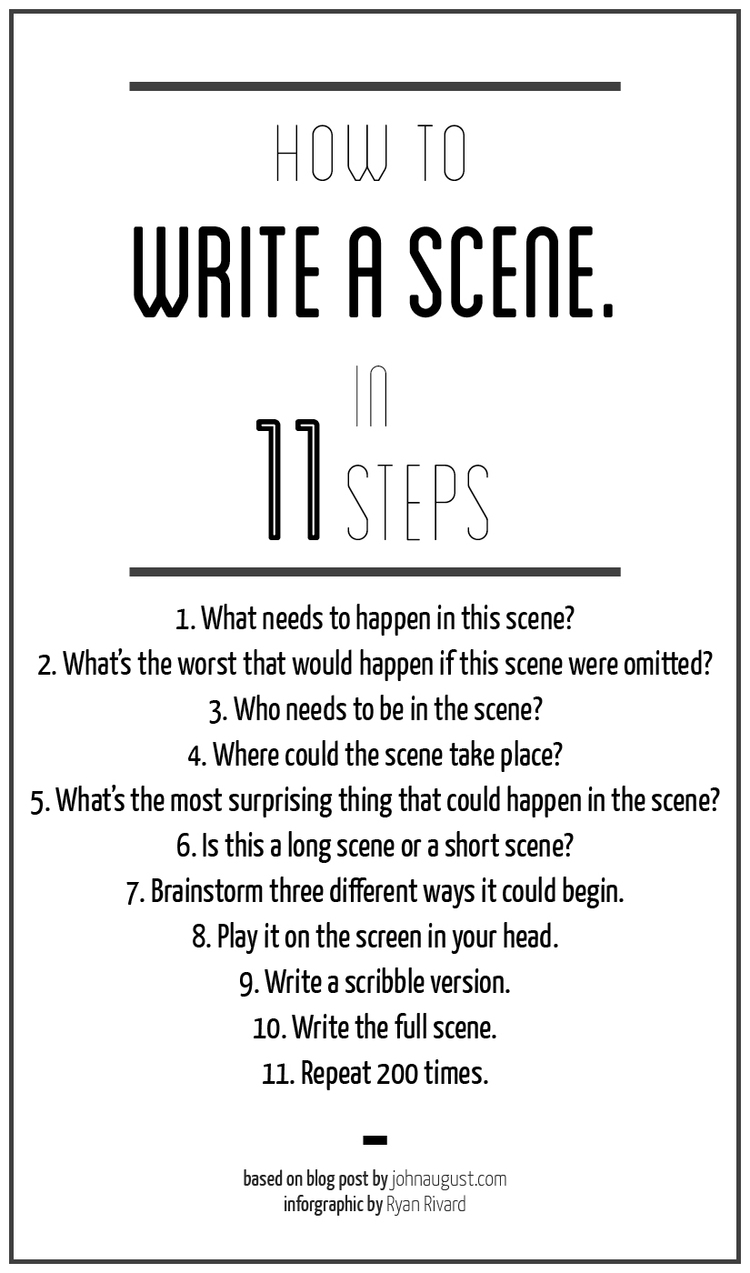 How-to-write-a-scene-inforgraphic-1